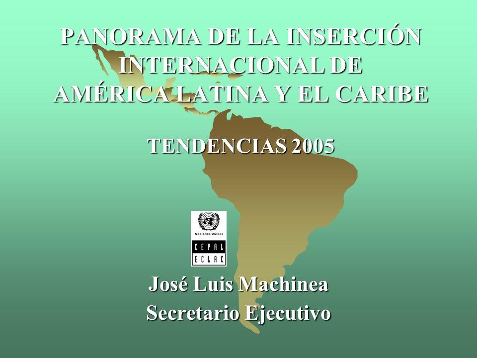 José Luis Machinea Secretario Ejecutivo