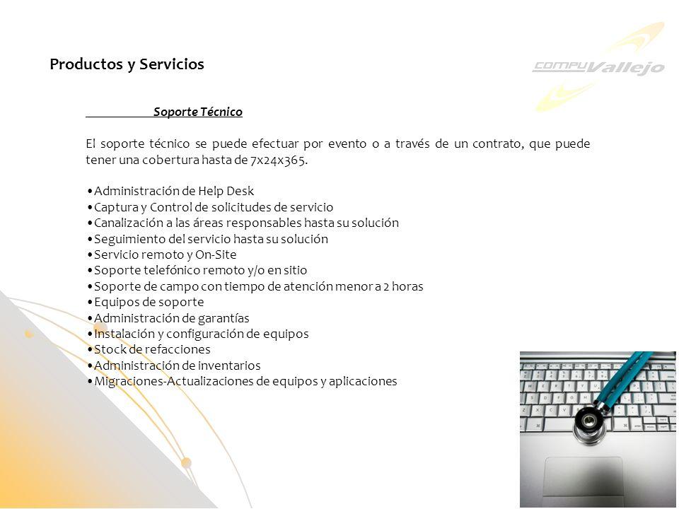 Productos y Servicios Soporte Técnico