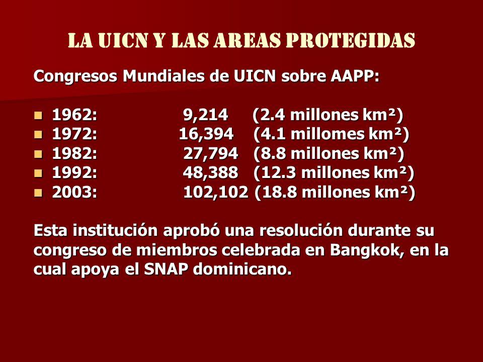 LA UICN Y las Areas protegidas