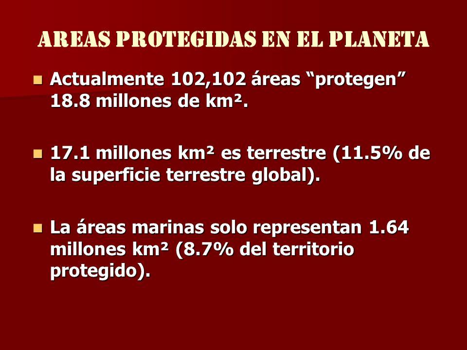 Areas protegidas EN EL PLANETA