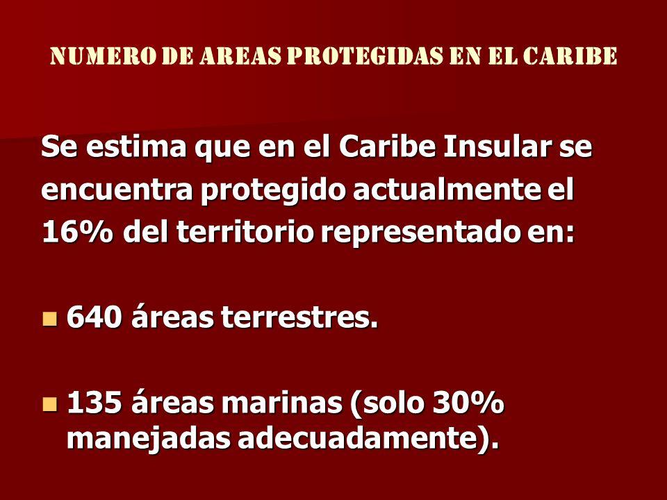 NUMERO DE Areas protegidas EN el caribe