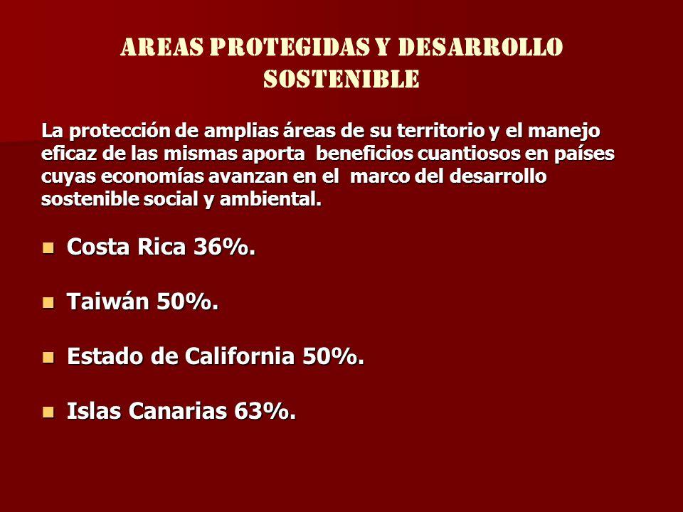 Areas protegidas y desarrollo sostenible