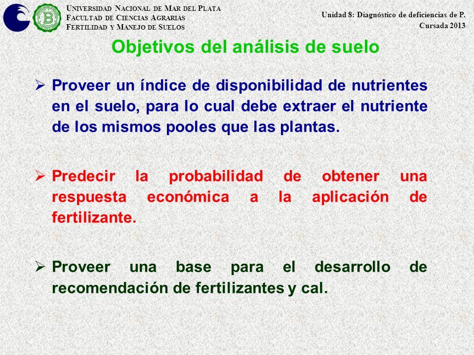 Objetivos del análisis de suelo