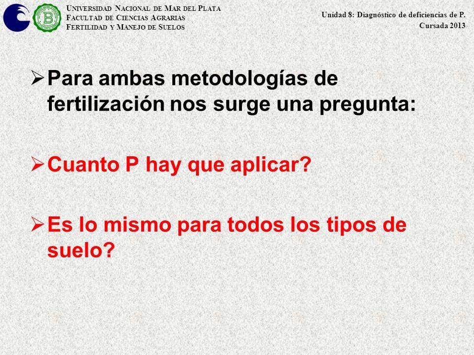 Para ambas metodologías de fertilización nos surge una pregunta: