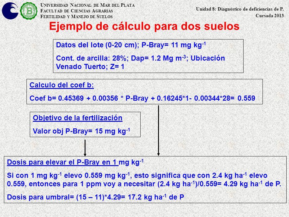 Ejemplo de cálculo para dos suelos