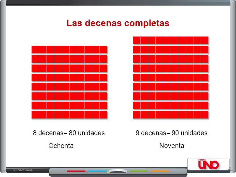 Las decenas completas Noventa 9 decenas= 90 unidades Ochenta