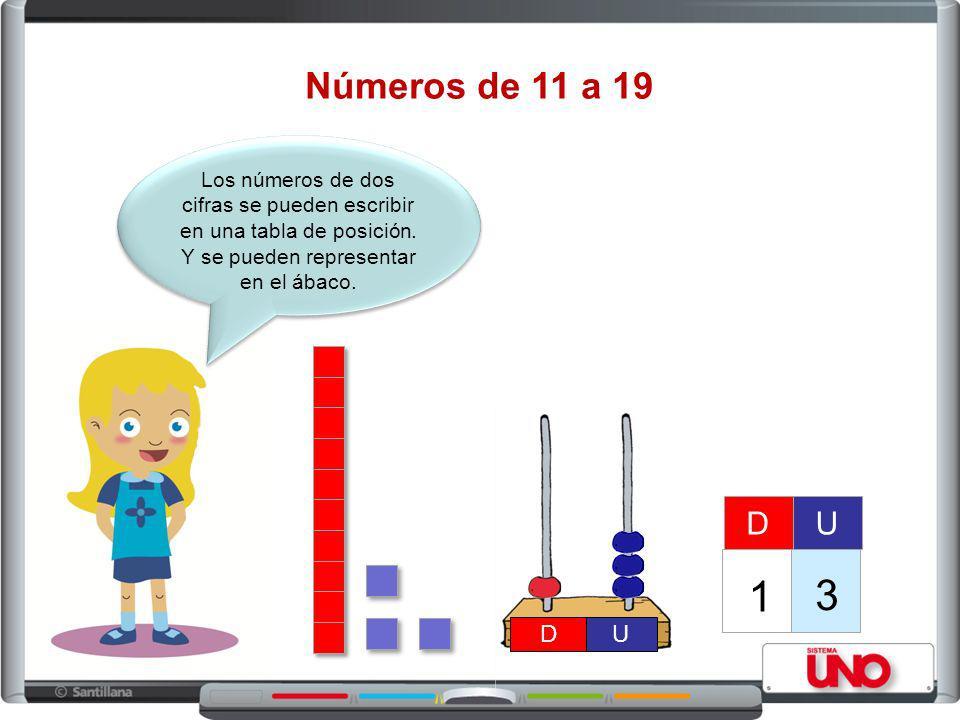 Números de 11 a 19 Los números de dos cifras se pueden escribir en una tabla de posición. Y se pueden representar en el ábaco.