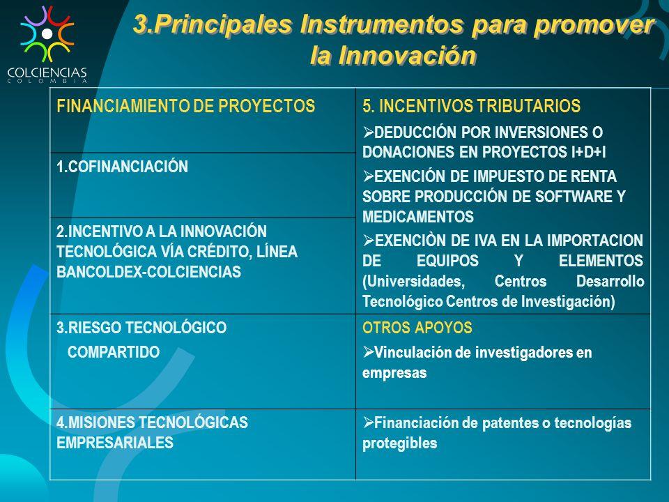 3.Principales Instrumentos para promover la Innovación