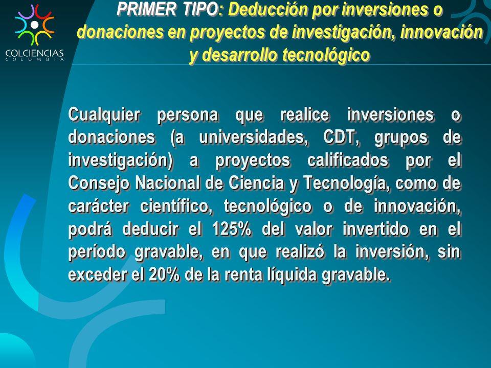 PRIMER TIPO: Deducción por inversiones o donaciones en proyectos de investigación, innovación y desarrollo tecnológico