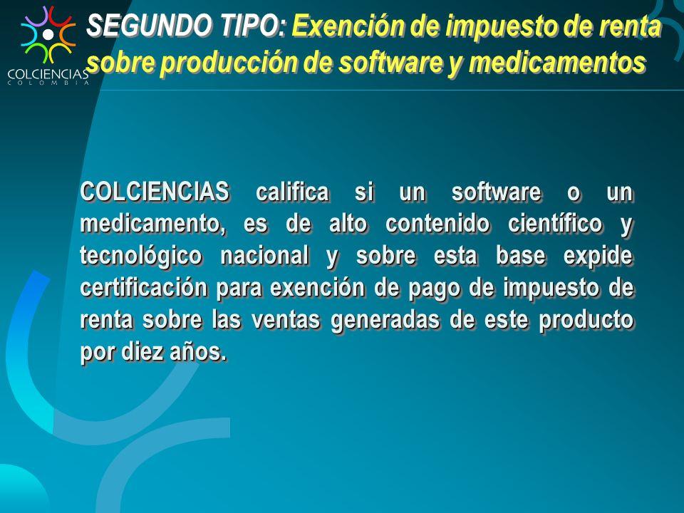 SEGUNDO TIPO: Exención de impuesto de renta sobre producción de software y medicamentos