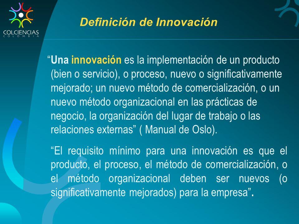 Definición de Innovación