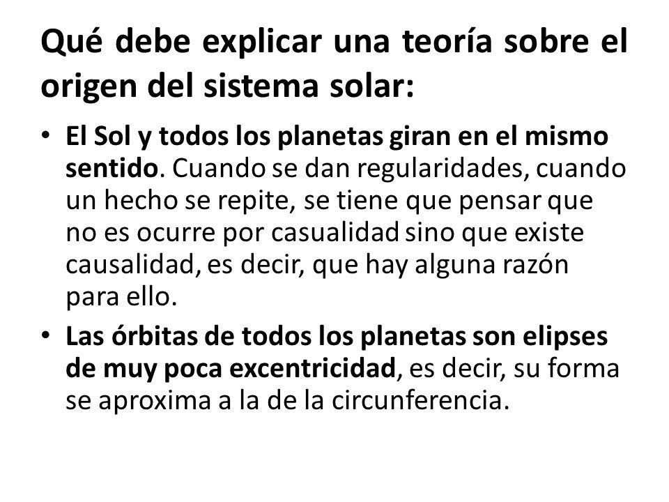 Qué debe explicar una teoría sobre el origen del sistema solar: