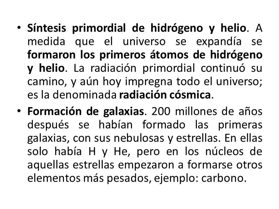 Síntesis primordial de hidrógeno y helio
