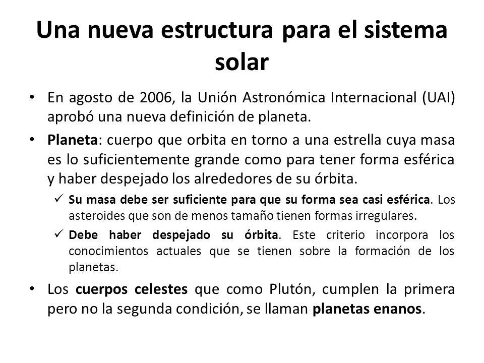 Una nueva estructura para el sistema solar