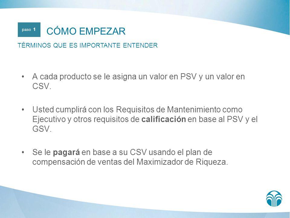 CÓMO EMPEZAR TÉRMINOS QUE ES IMPORTANTE ENTENDER. paso 1. A cada producto se le asigna un valor en PSV y un valor en CSV.