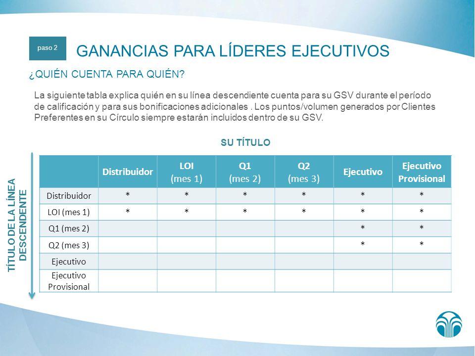 TÍTULO DE LA LÍNEA DESCENDENTE Ejecutivo Provisional