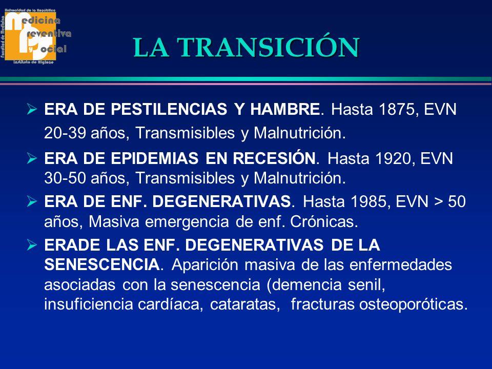 LA TRANSICIÓN ERA DE PESTILENCIAS Y HAMBRE. Hasta 1875, EVN 20-39 años, Transmisibles y Malnutrición.