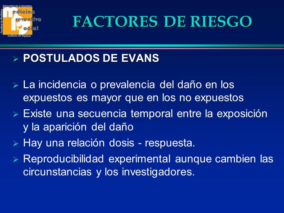 FACTORES DE RIESGO POSTULADOS DE EVANS
