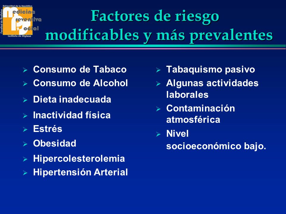 Factores de riesgo modificables y más prevalentes