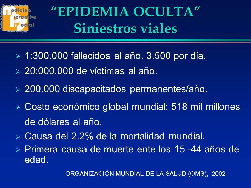EPIDEMIA OCULTA Siniestros viales