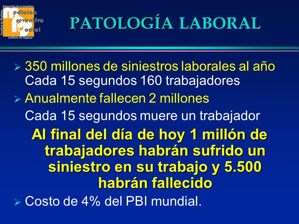 PATOLOGÍA LABORAL 350 millones de siniestros laborales al año Cada 15 segundos 160 trabajadores. Anualmente fallecen 2 millones.