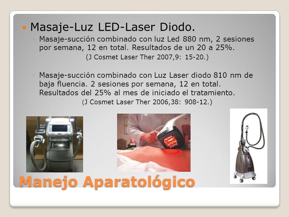 Manejo Aparatológico Masaje-Luz LED-Laser Diodo.