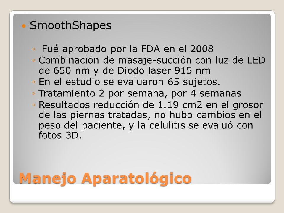 Manejo Aparatológico SmoothShapes Fué aprobado por la FDA en el 2008