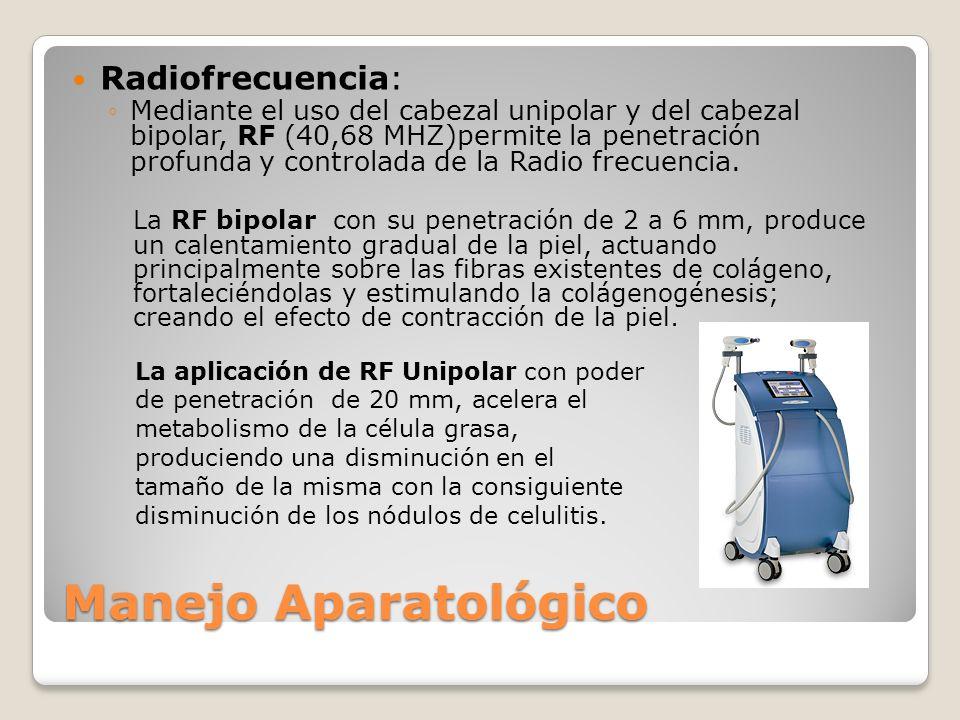 Manejo Aparatológico Radiofrecuencia: