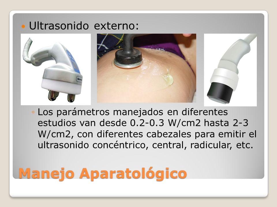 Manejo Aparatológico Ultrasonido externo: