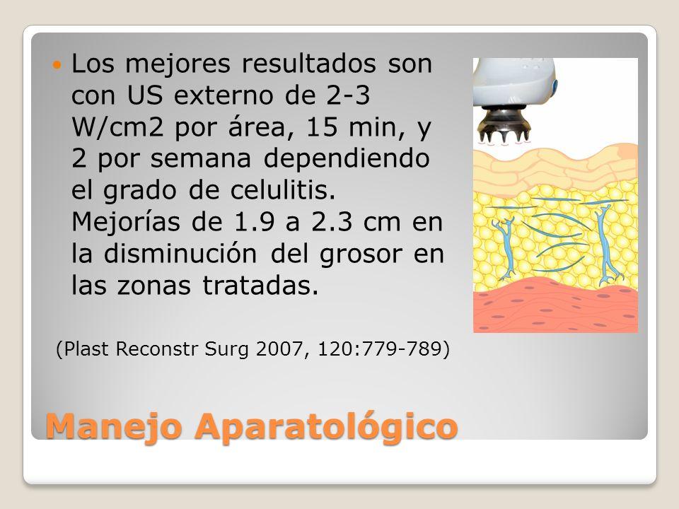 (Plast Reconstr Surg 2007, 120:779-789)