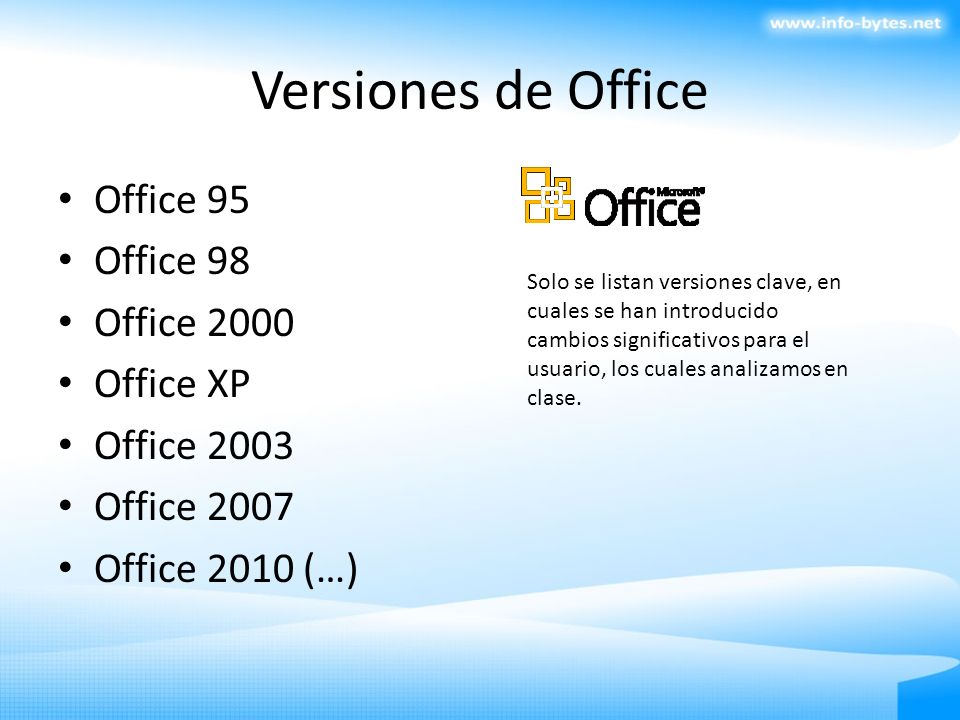 Versiones de Office Office 95 Office 98 Office 2000 Office XP