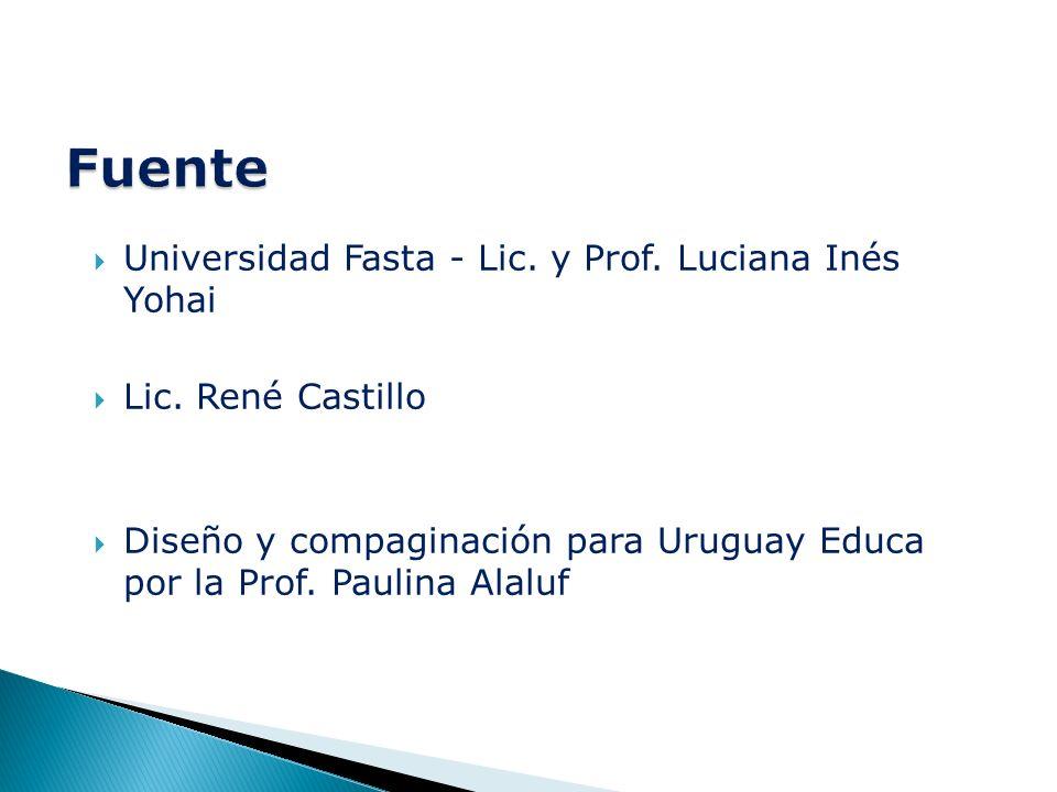 Fuente Universidad Fasta - Lic. y Prof. Luciana Inés Yohai
