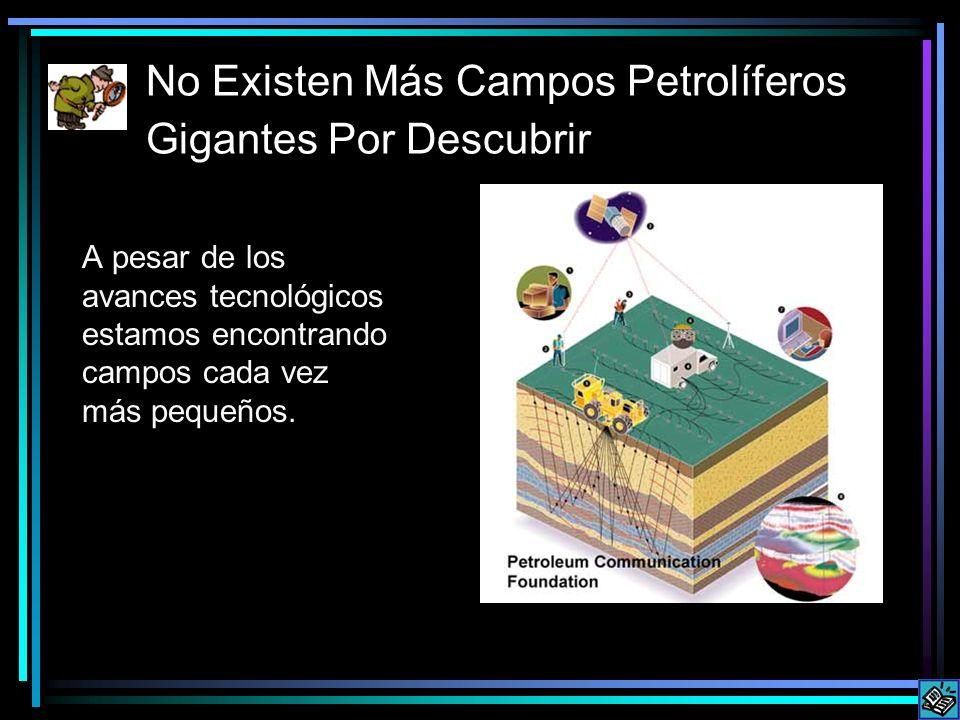 No Existen Más Campos Petrolíferos Gigantes Por Descubrir