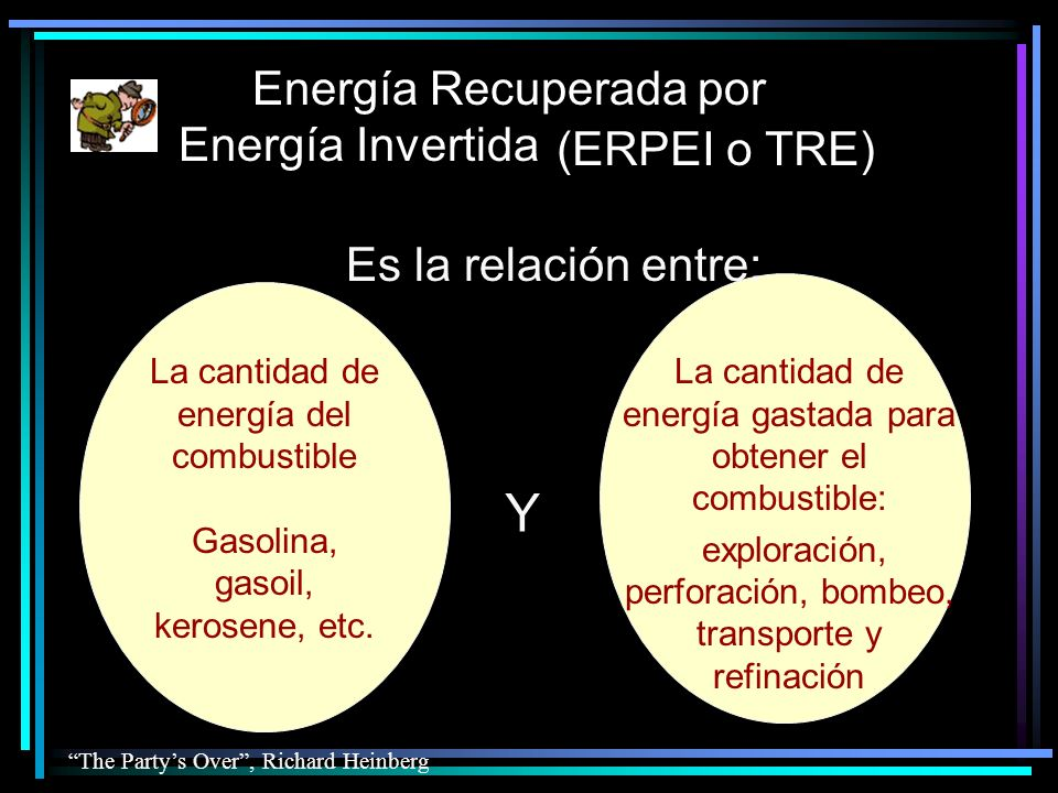 Energía Recuperada por Energía Invertida