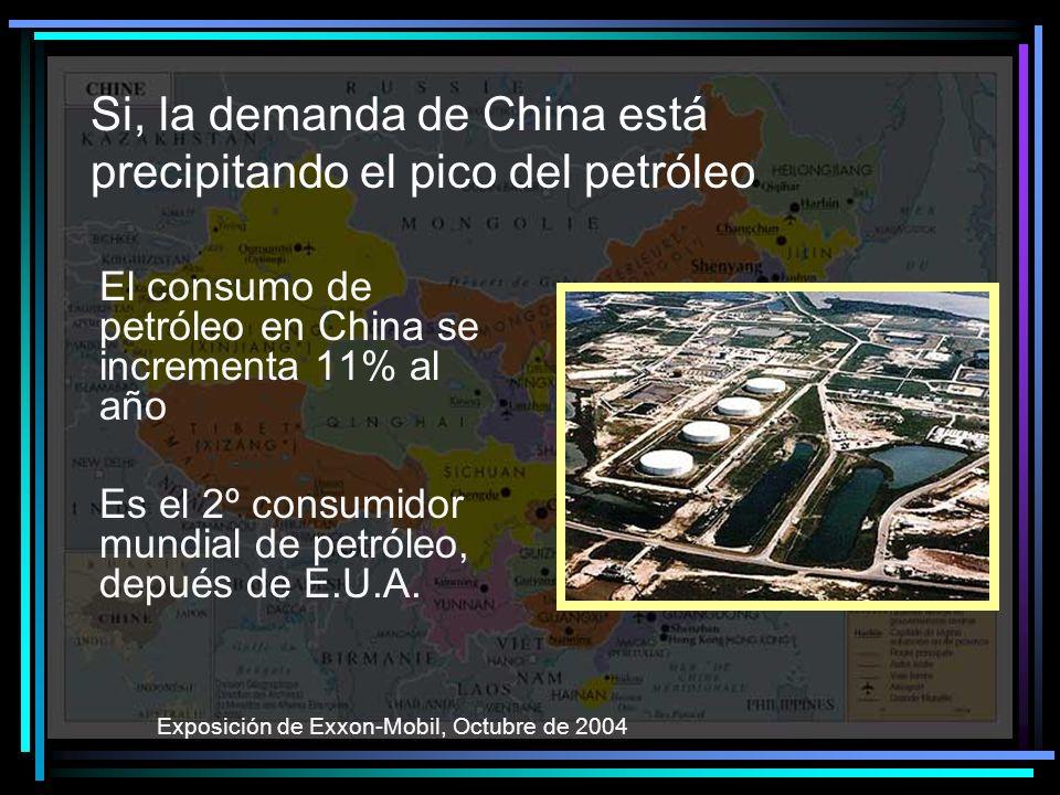 Si, la demanda de China está precipitando el pico del petróleo