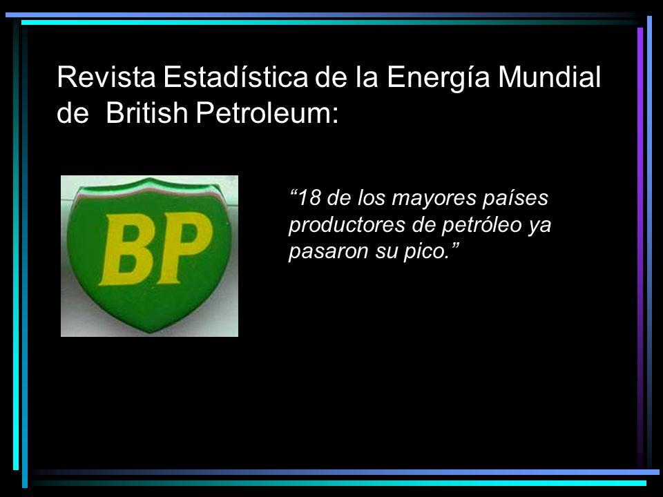 Revista Estadística de la Energía Mundial de British Petroleum: