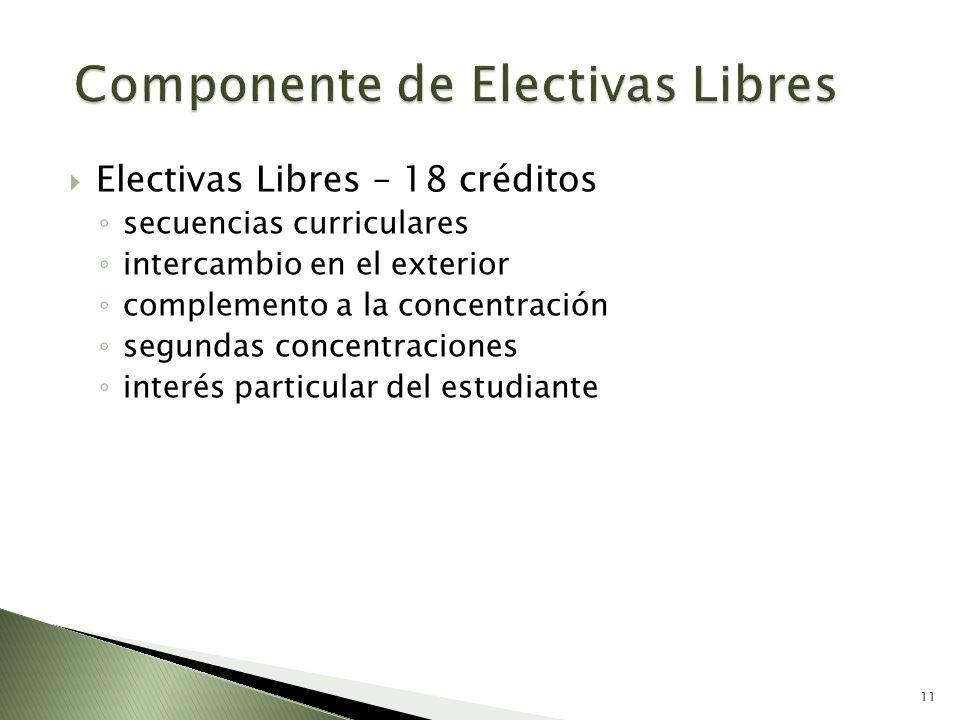 Componente de Electivas Libres