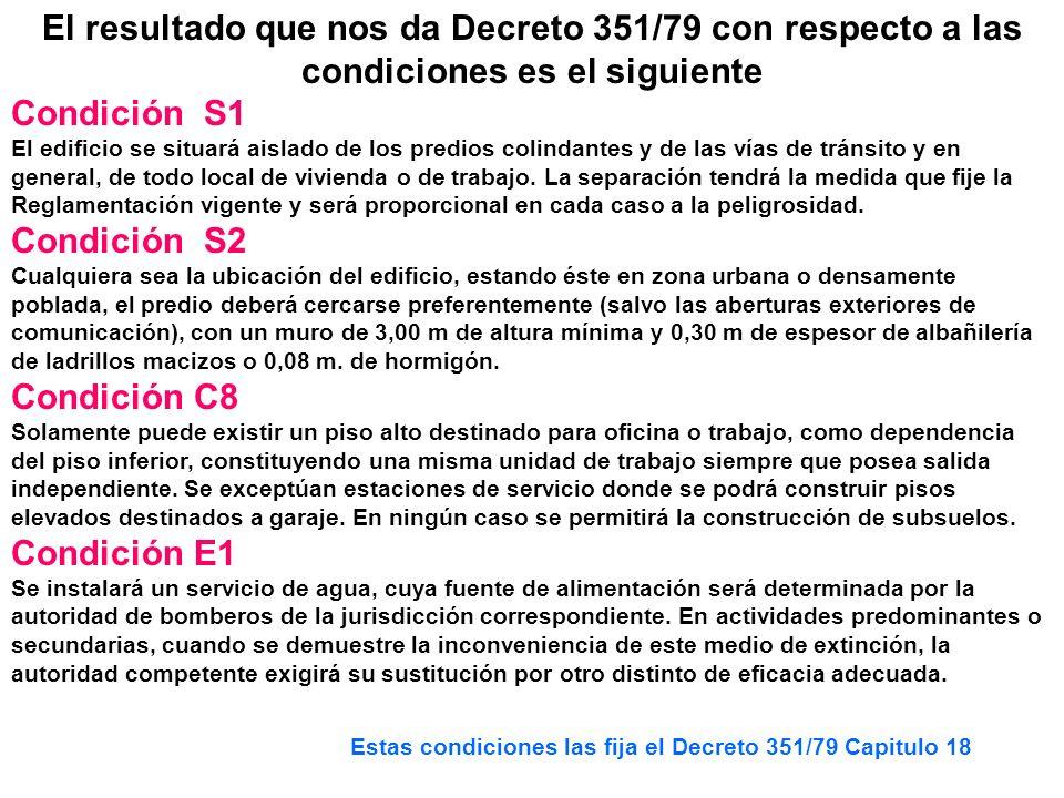 El resultado que nos da Decreto 351/79 con respecto a las condiciones es el siguiente