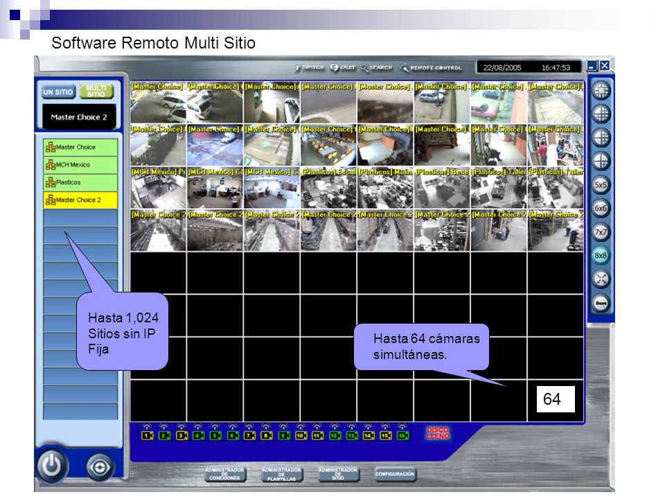 Software Remoto Multi Sitio