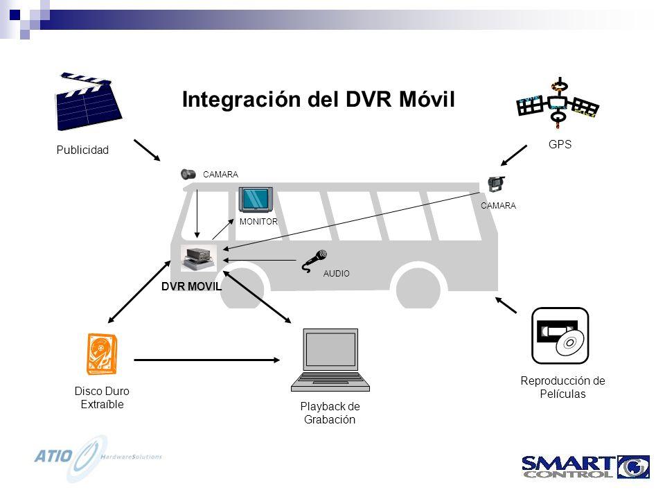 Integración del DVR Móvil