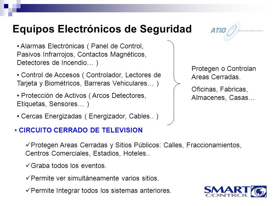 Equipos Electrónicos de Seguridad