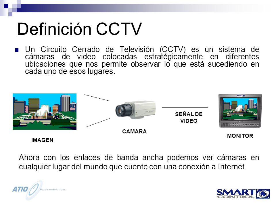 CURSO BASICO DE C.C.T.V. MASTER CHOICE, S.A. DE C.V. Definición CCTV.