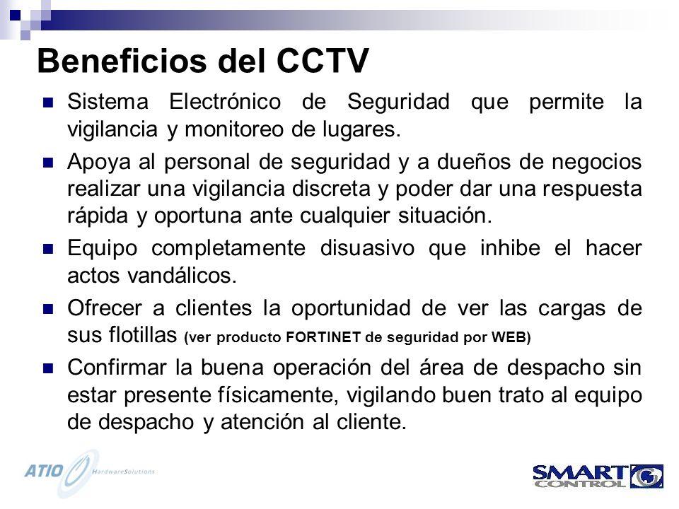 CURSO BASICO DE C.C.T.V. MASTER CHOICE, S.A. DE C.V. Beneficios del CCTV.