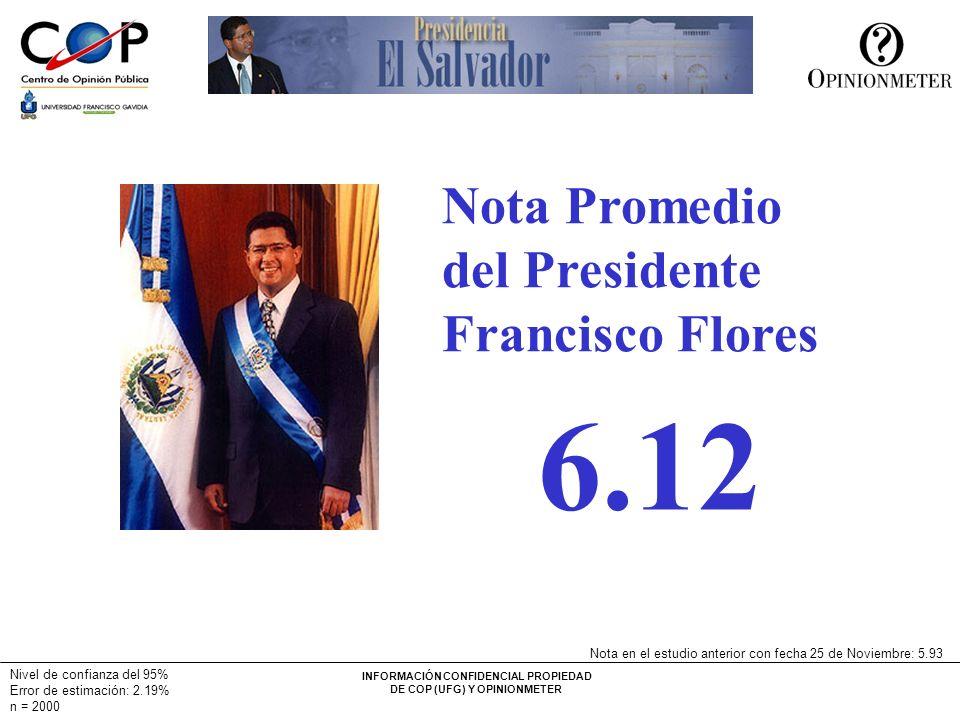 6.12 Nota Promedio del Presidente Francisco Flores