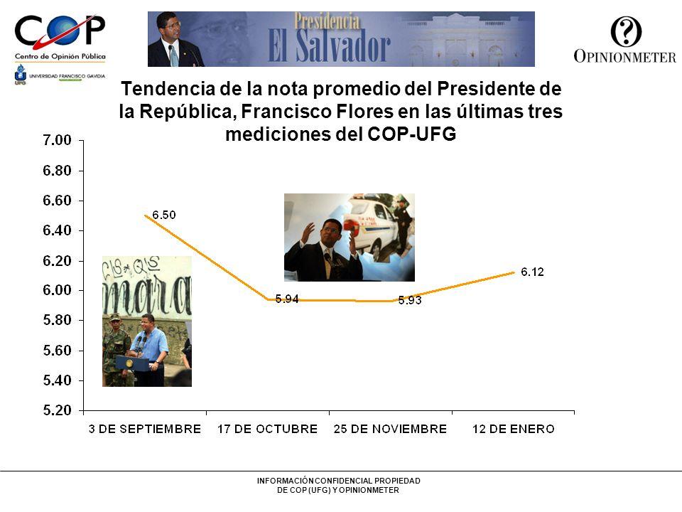 Tendencia de la nota promedio del Presidente de la República, Francisco Flores en las últimas tres mediciones del COP-UFG