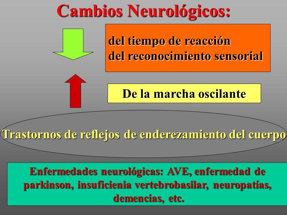 Cambios Neurológicos: