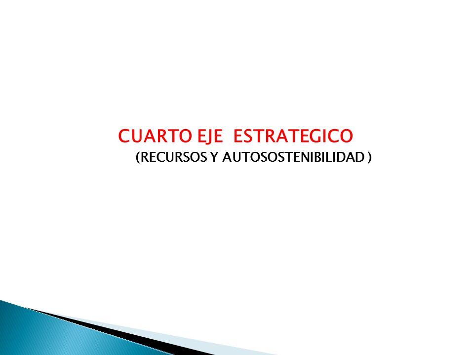 CUARTO EJE ESTRATEGICO