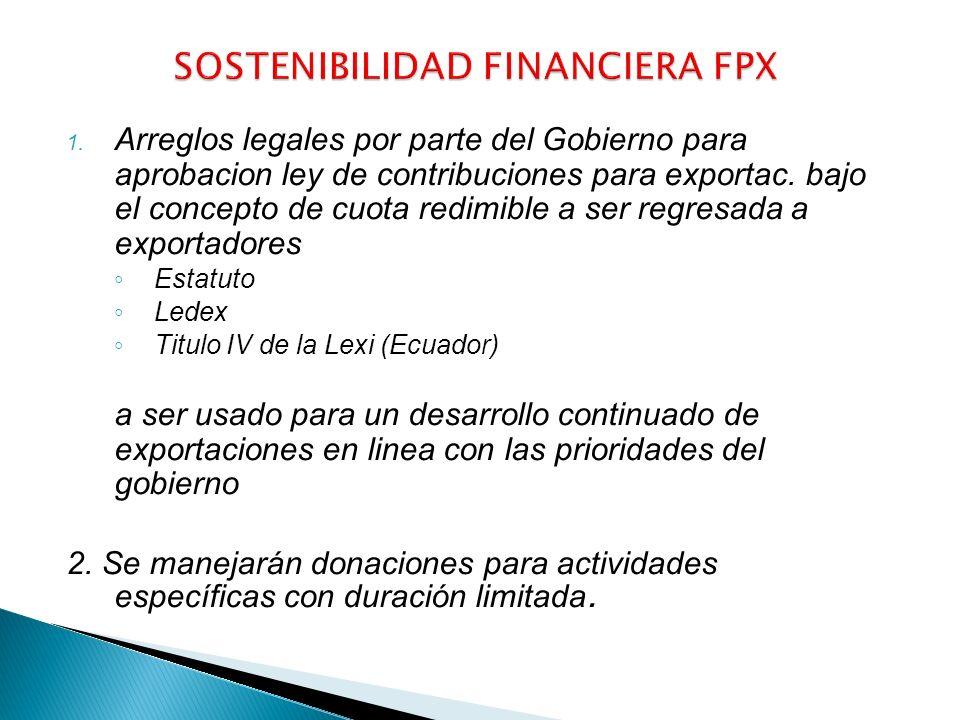 SOSTENIBILIDAD FINANCIERA FPX