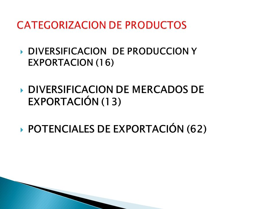 CATEGORIZACION DE PRODUCTOS