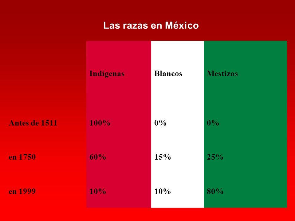 Las razas en México Indígenas Blancos Mestizos Antes de 1511 100% 0%